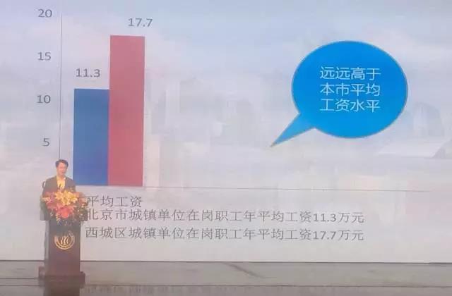 2018北京公务员报名时间基本确定