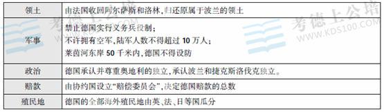 2013政法干警考试