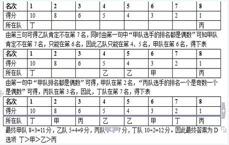 考德上公培9月27日全国行测天天练—逻辑判断