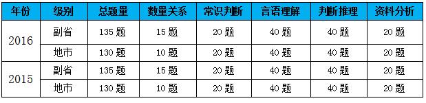 """2017国家Betway客户端下载betway必威官网备用:人民警察首次实行""""2+X""""betway必威官网备用模式1"""